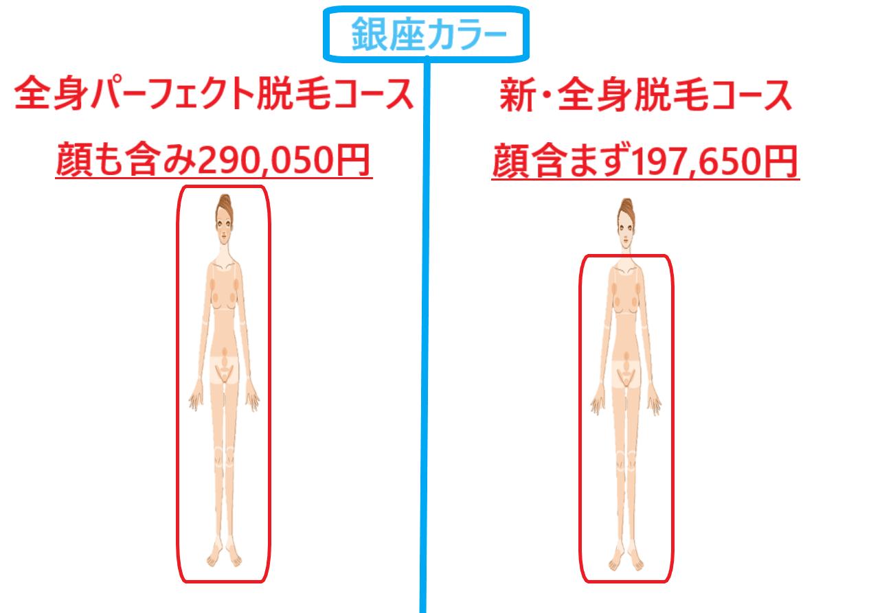 銀座カラーの全身パーフェクト脱毛コースと新全身脱毛コースの施術可能部位を示した画像
