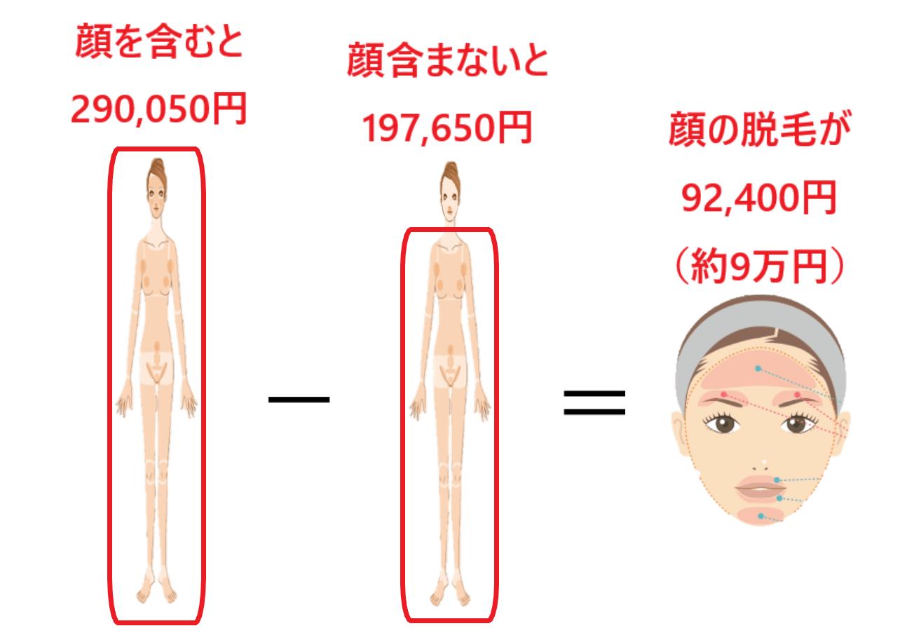 顔の脱毛代が約9万円であることを示した画像