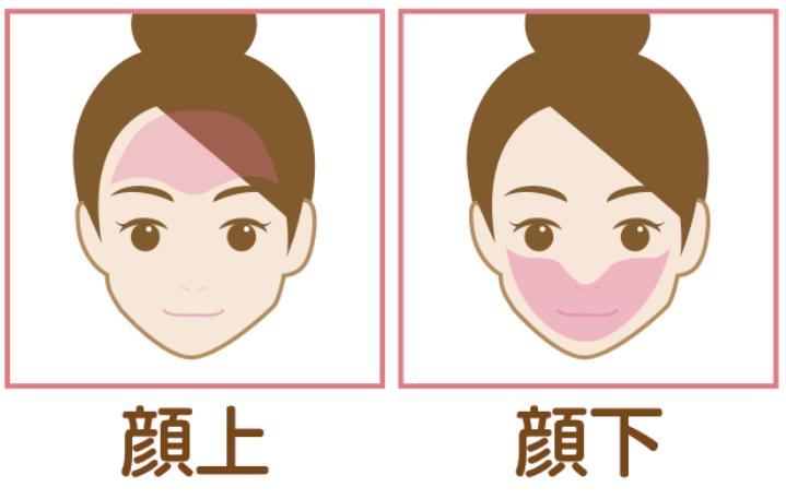 リンリンの顔脱毛は顔下と顔上の顔全体が照射範囲であることを示した画像