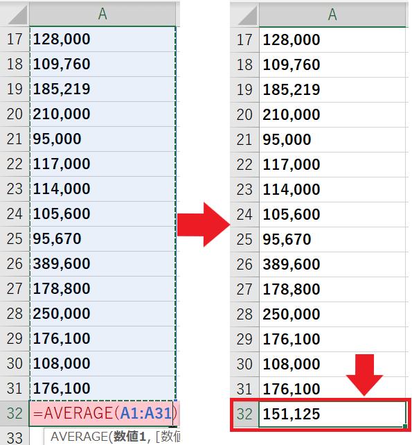 脱毛サロン31店の料金総額平均(算出した結果)