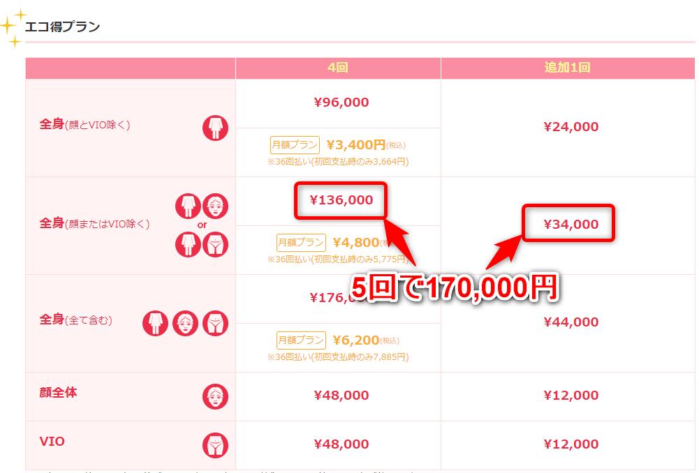 ブランクリニックのエコ得プランは5回全身脱毛で170000円