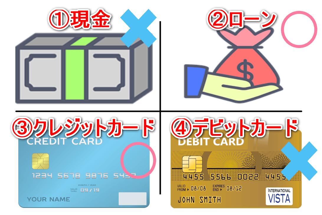 ストラッシュの支払い方法